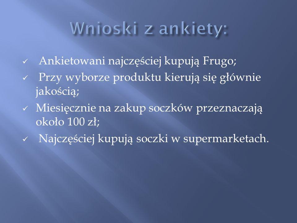 Wnioski z ankiety: Ankietowani najczęściej kupują Frugo;