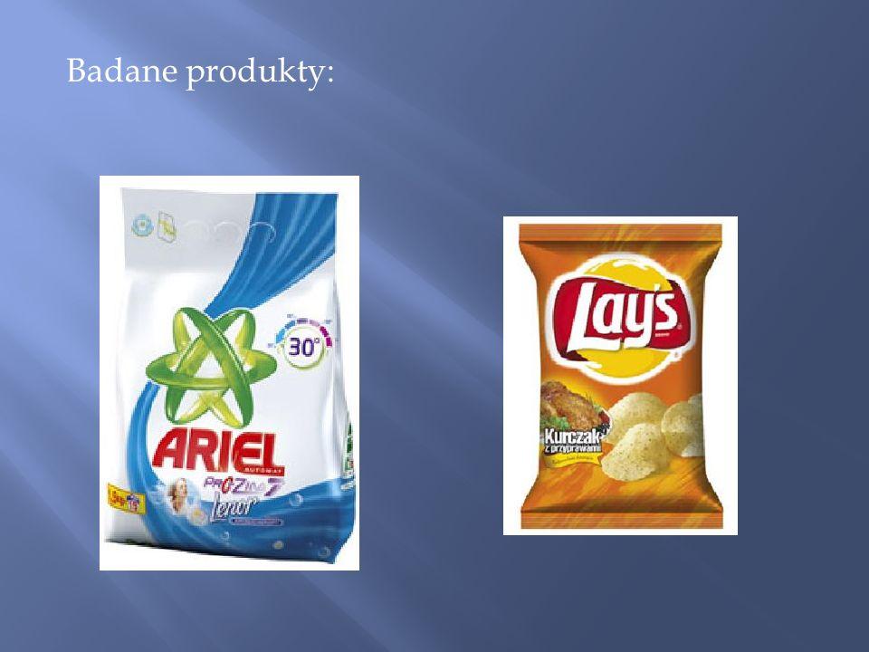 Badane produkty: