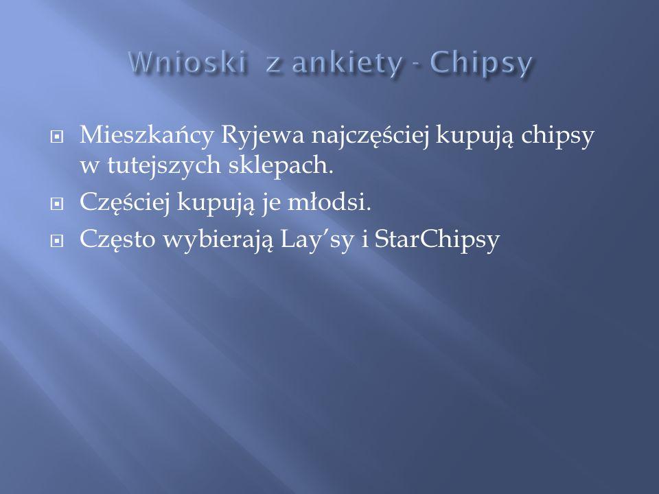 Wnioski z ankiety - Chipsy
