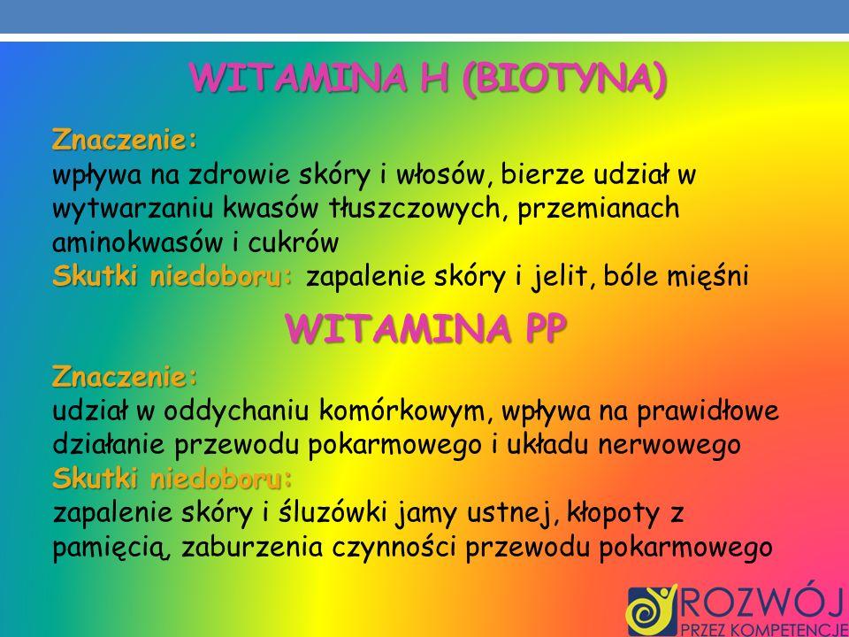 Witamina H (biotyna) WITAMINA PP