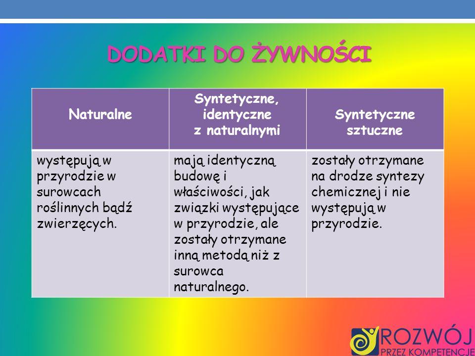 Syntetyczne, identyczne z naturalnymi