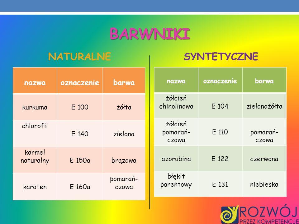BARWNIKI NATURALNE SYNTETYCZNE nazwa oznaczenie barwa kurkuma E 100