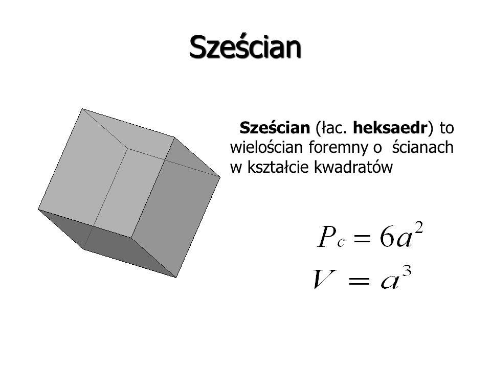 Sześcian Sześcian (łac. heksaedr) to wielościan foremny o ścianach w kształcie kwadratów