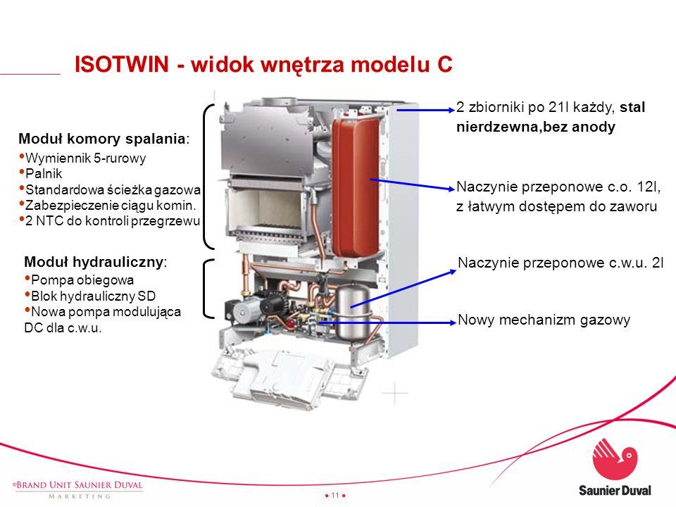 ISOTWIN - widok wnętrza modelu C