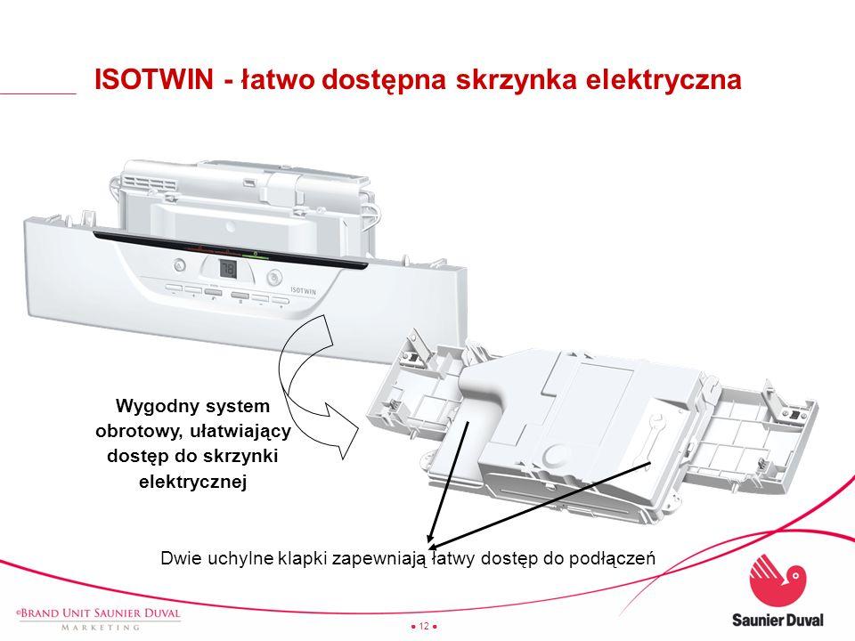 ISOTWIN - łatwo dostępna skrzynka elektryczna