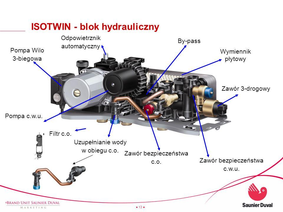ISOTWIN - blok hydrauliczny