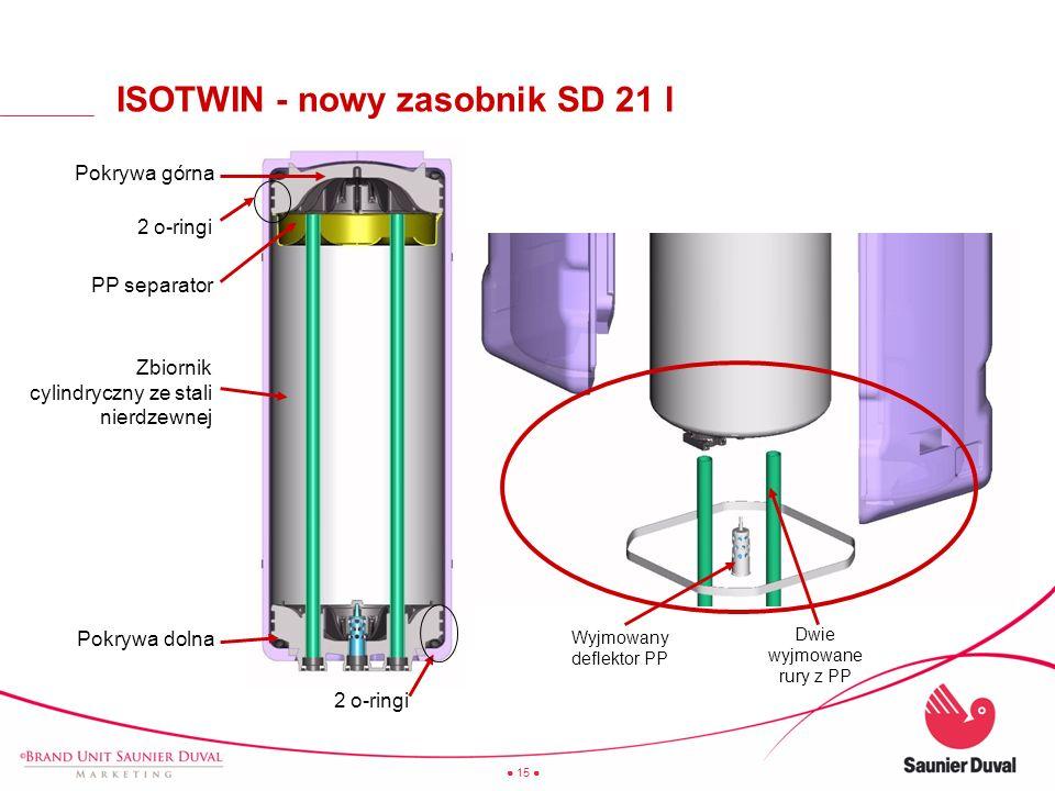 ISOTWIN - nowy zasobnik SD 21 l