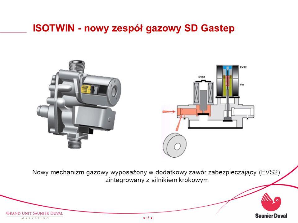 ISOTWIN - nowy zespół gazowy SD Gastep