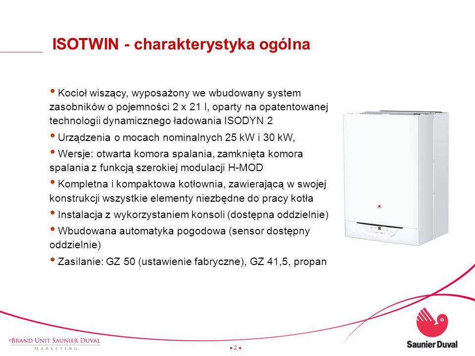 ISOTWIN - charakterystyka ogólna