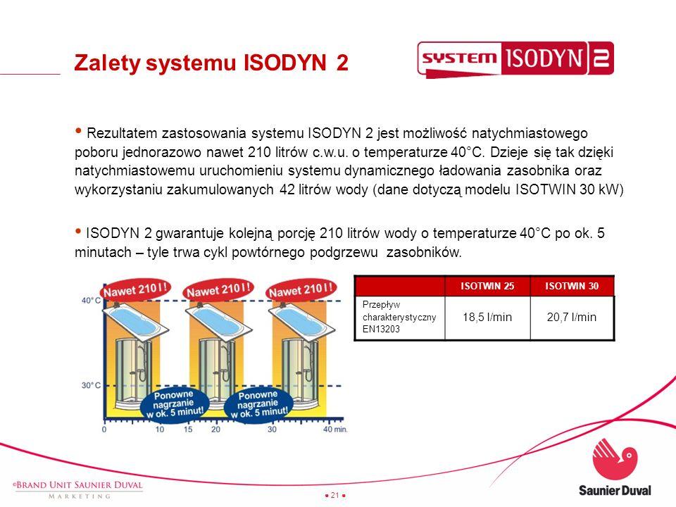 Zalety systemu ISODYN 2