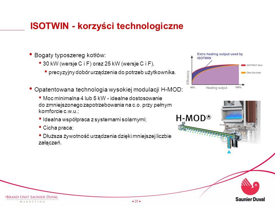 ISOTWIN - korzyści technologiczne