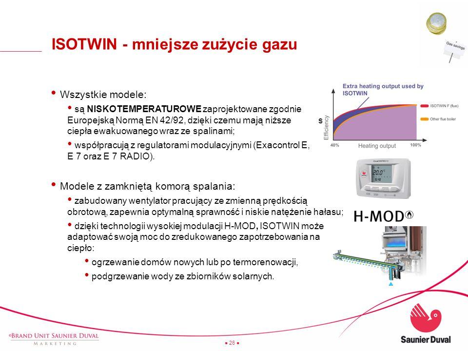 ISOTWIN - mniejsze zużycie gazu