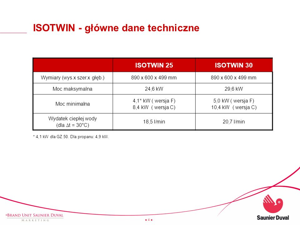 ISOTWIN - główne dane techniczne