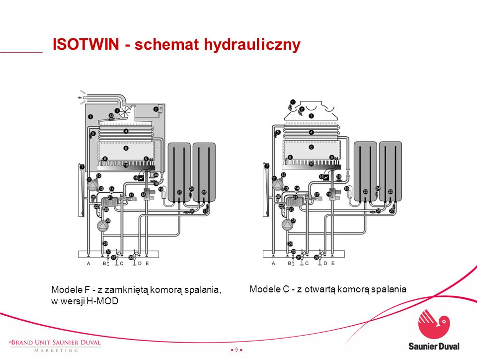 ISOTWIN - schemat hydrauliczny