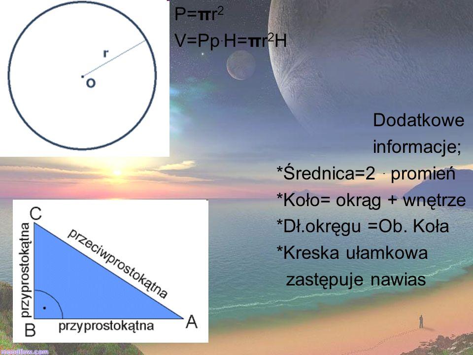 P=πr2 V=Pp.H=πr2H. Dodatkowe. informacje; *Średnica=2 . promień. *Koło= okrąg + wnętrze. *Dł.okręgu =Ob. Koła.