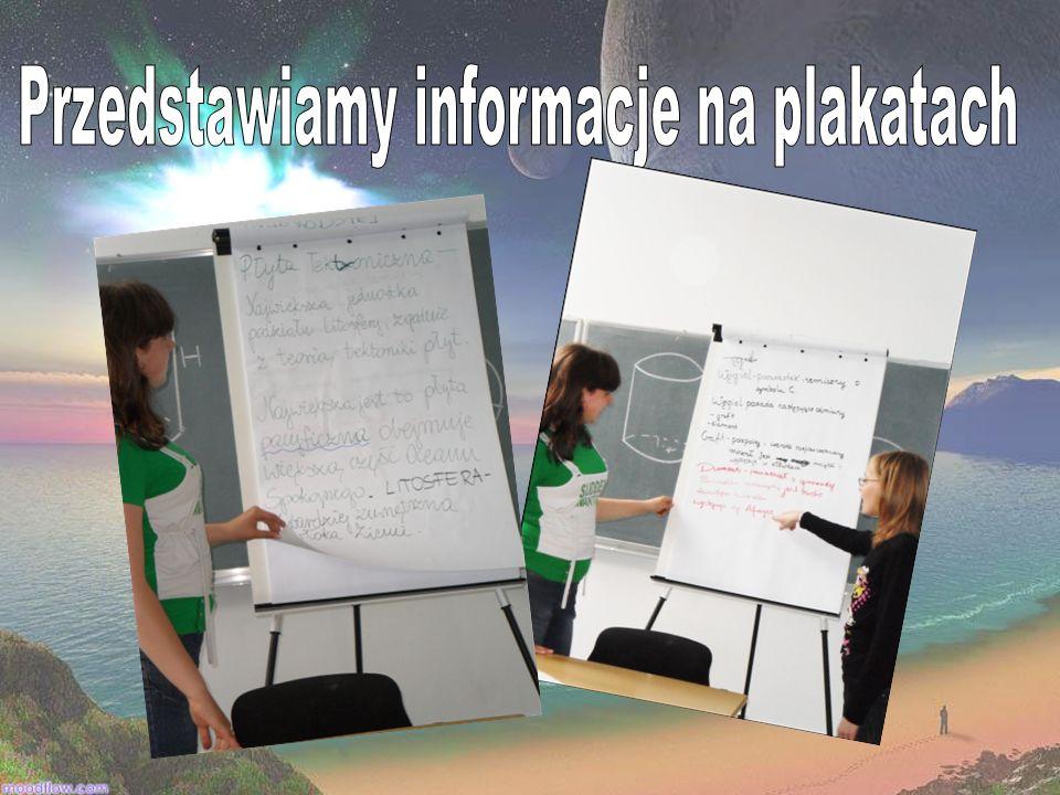 Przedstawiamy informacje na plakatach