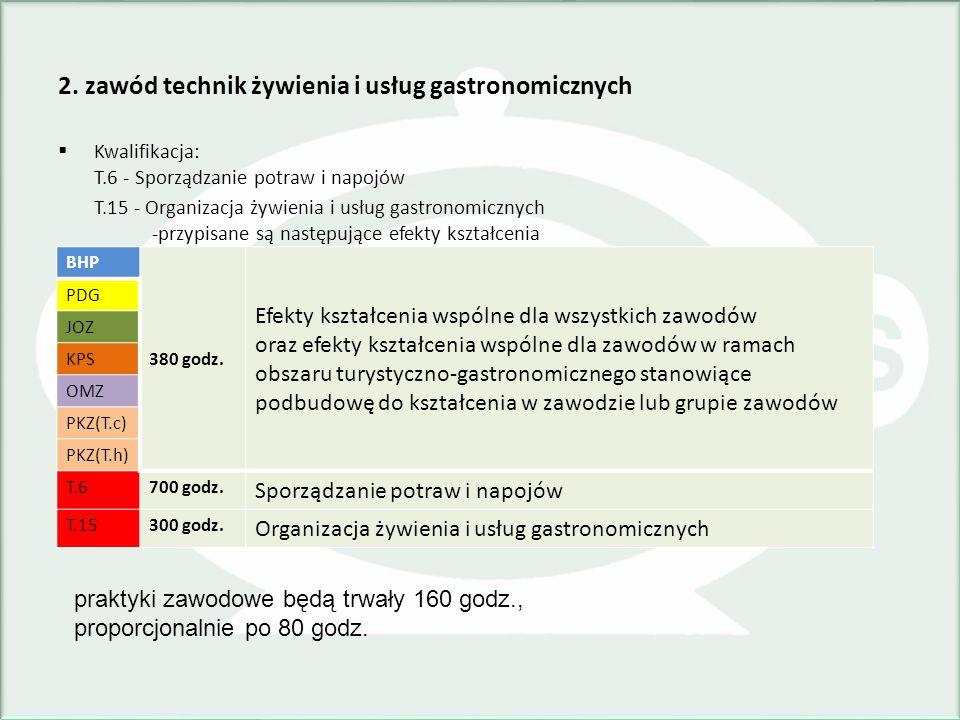 2. zawód technik żywienia i usług gastronomicznych