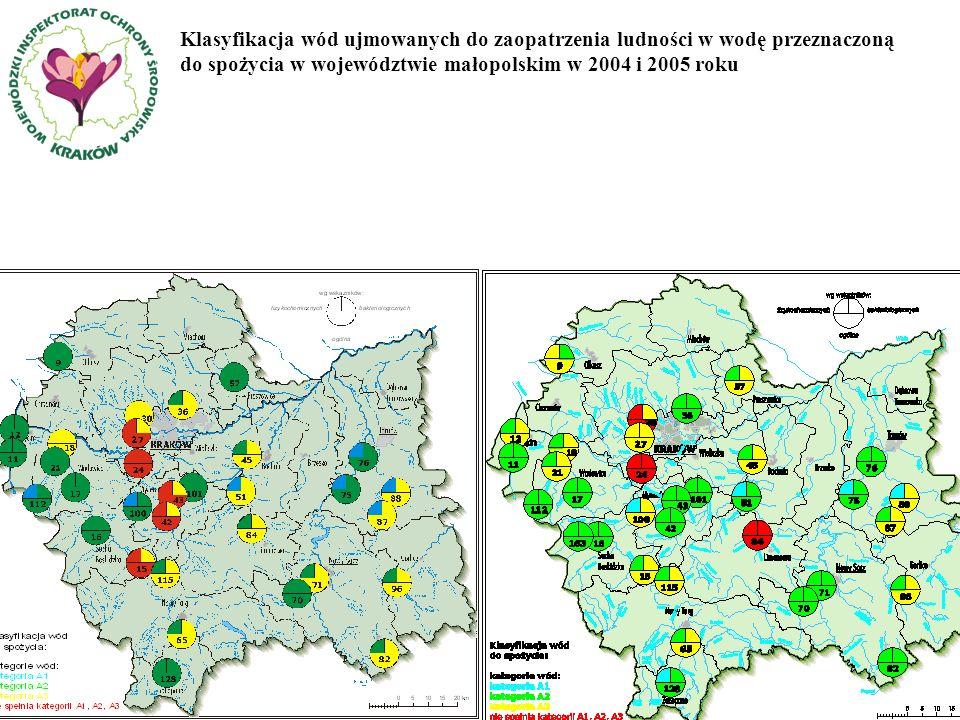 Klasyfikacja wód ujmowanych do zaopatrzenia ludności w wodę przeznaczoną