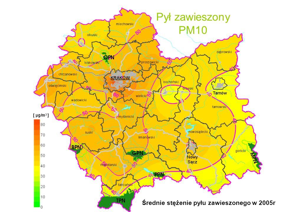 Średnie stężenie pyłu zawieszonego w 2005r
