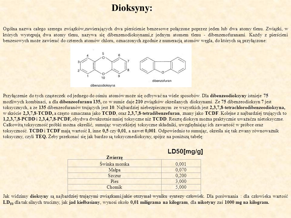 Dioksyny: