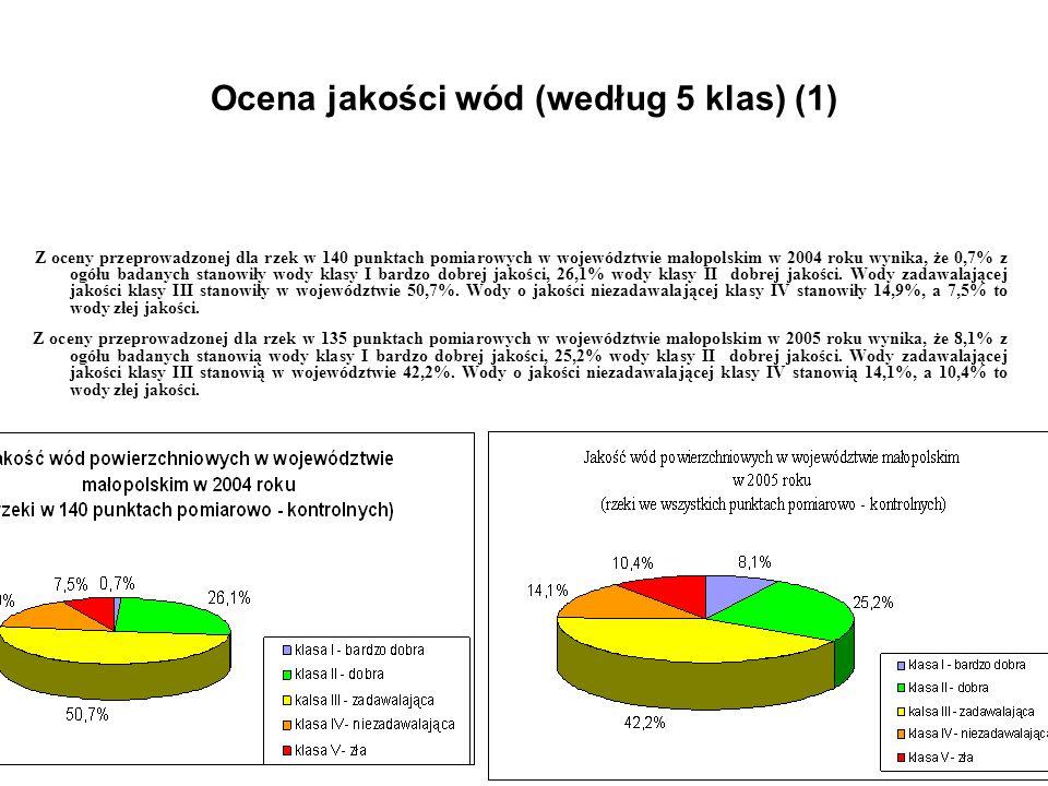 Ocena jakości wód (według 5 klas) (1)