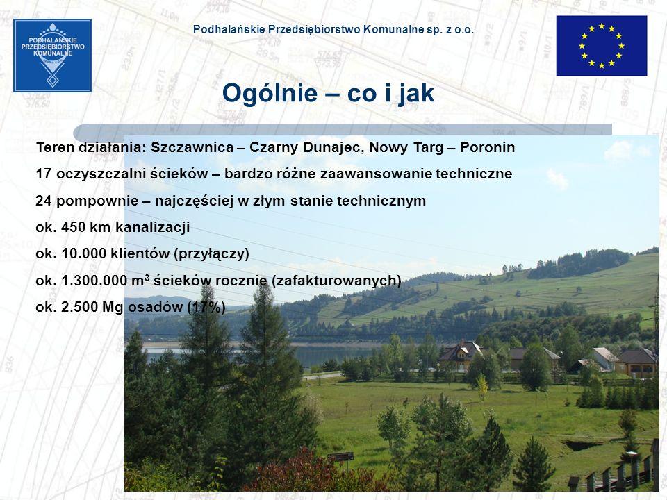 Ogólnie – co i jakTeren działania: Szczawnica – Czarny Dunajec, Nowy Targ – Poronin. 17 oczyszczalni ścieków – bardzo różne zaawansowanie techniczne.