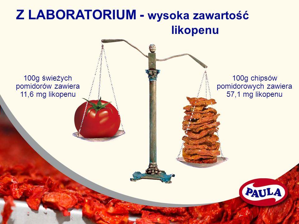Z LABORATORIUM - wysoka zawartość likopenu