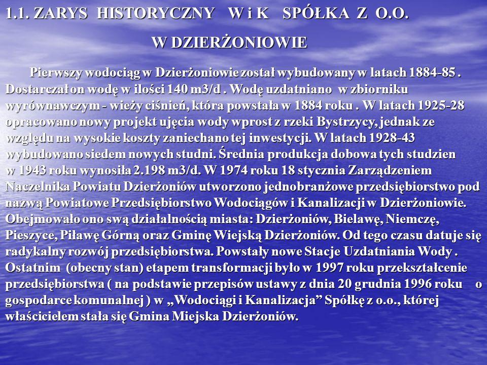 1.1. ZARYS HISTORYCZNY W i K SPÓŁKA Z O.O.