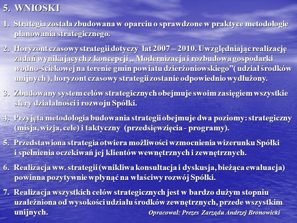 WNIOSKI 1. Strategia została zbudowana w oparciu o sprawdzone w praktyce metodologie planowania strategicznego.