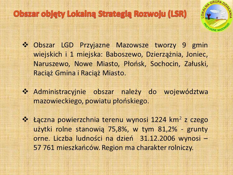 Obszar objęty Lokalną Strategią Rozwoju (LSR)