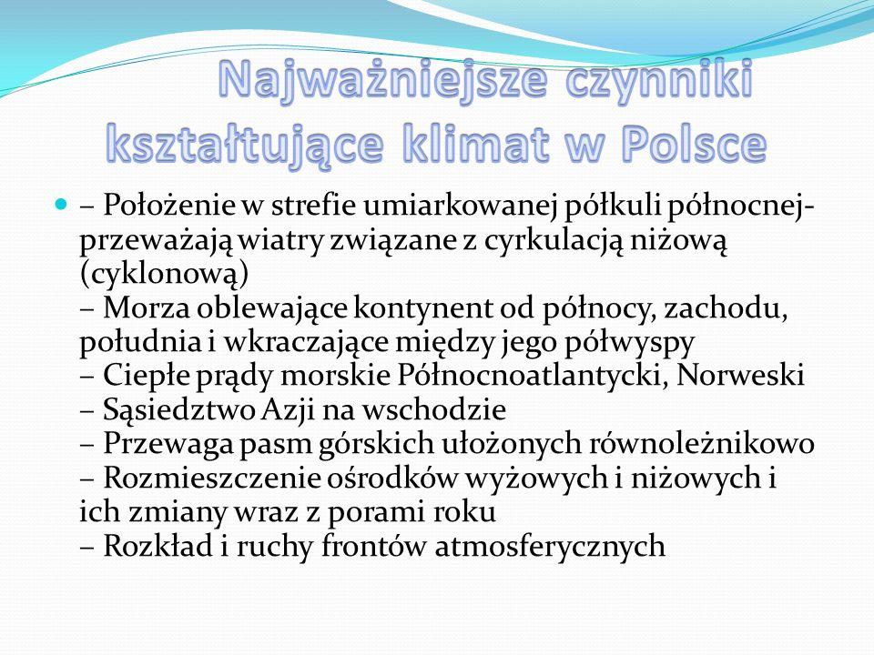 Najważniejsze czynniki kształtujące klimat w Polsce