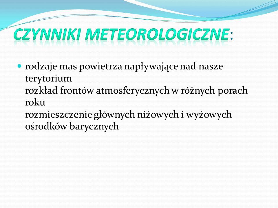Czynniki meteorologiczne: