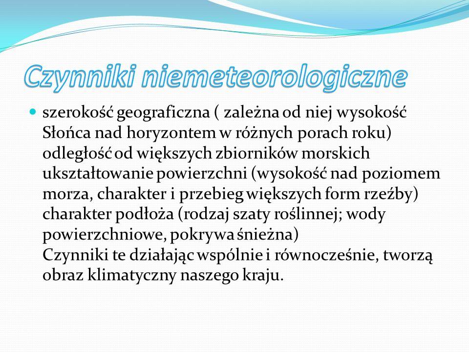 Czynniki niemeteorologiczne