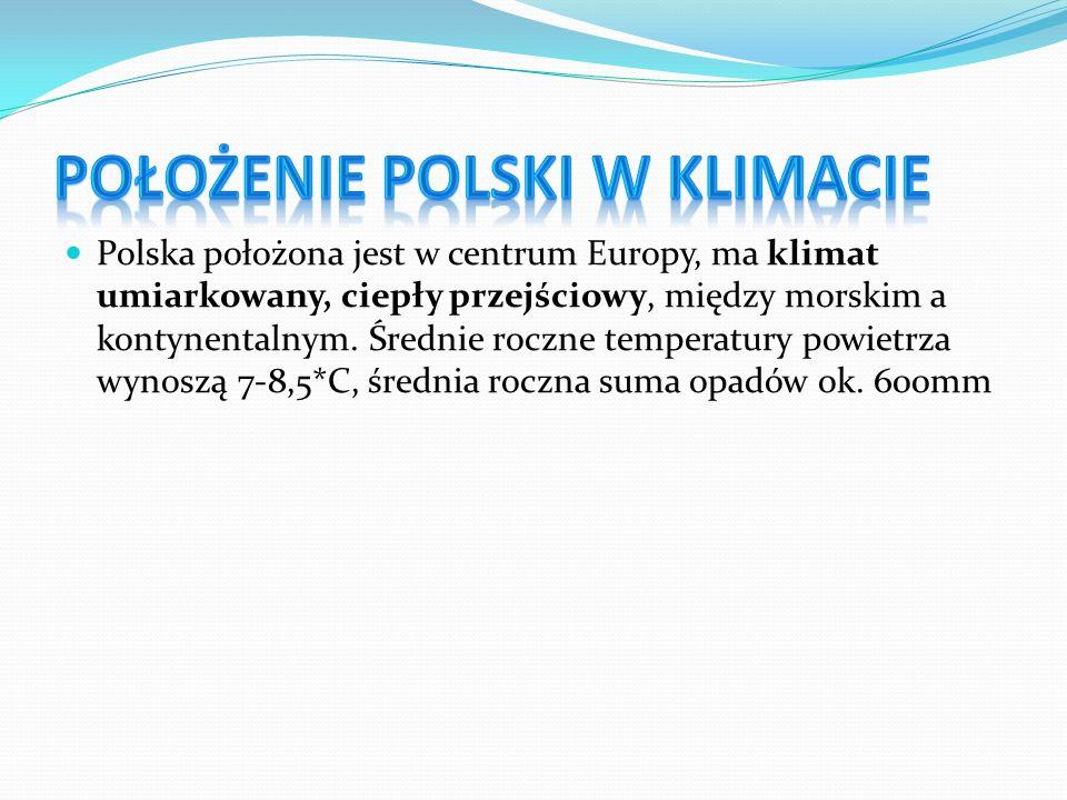 Położenie Polski w klimacie