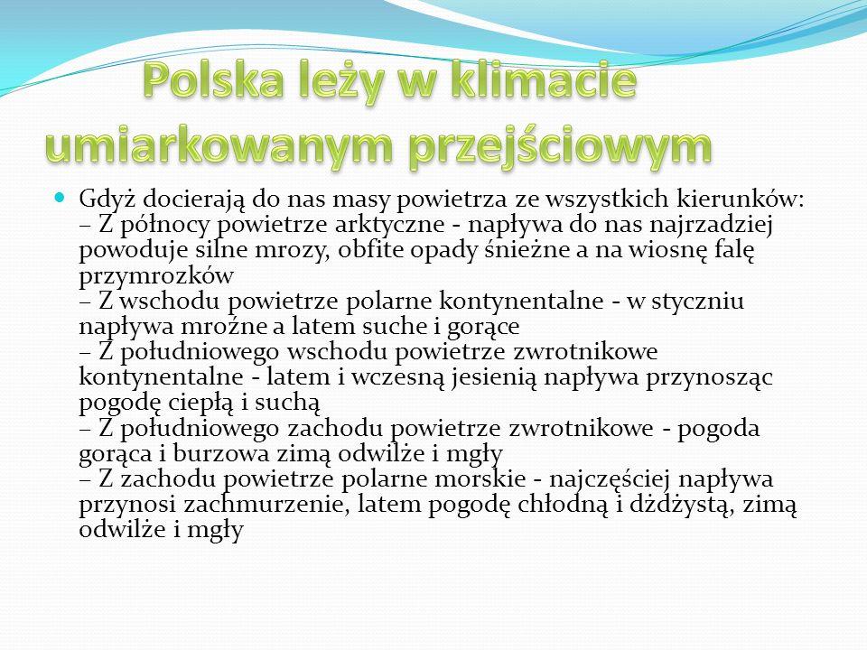 Polska leży w klimacie umiarkowanym przejściowym