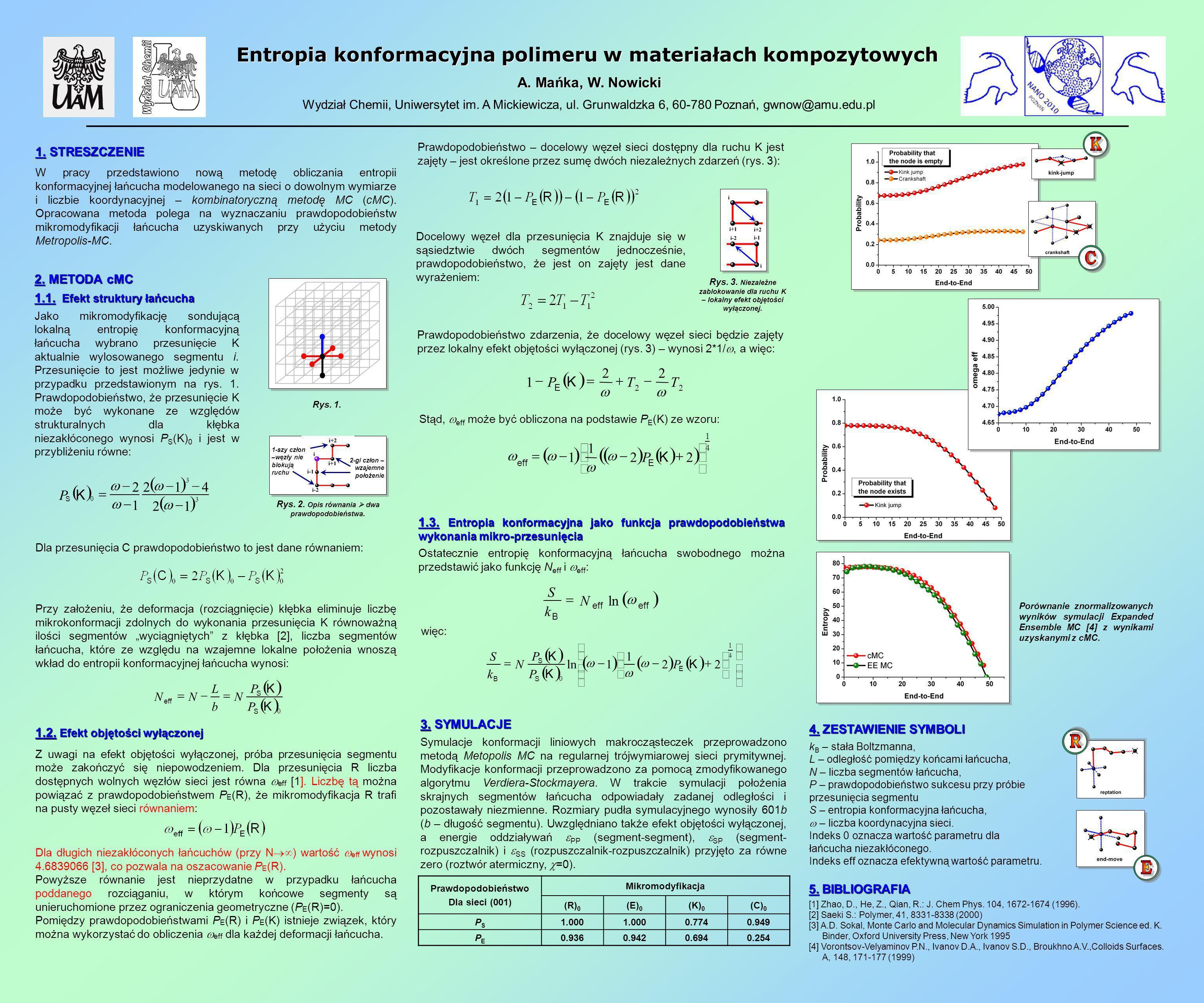 Entropia konformacyjna polimeru w materiałach kompozytowych