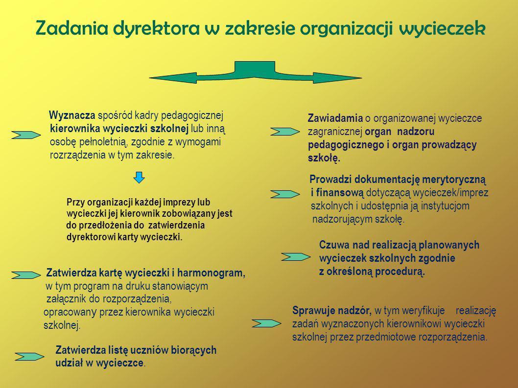 Zadania dyrektora w zakresie organizacji wycieczek