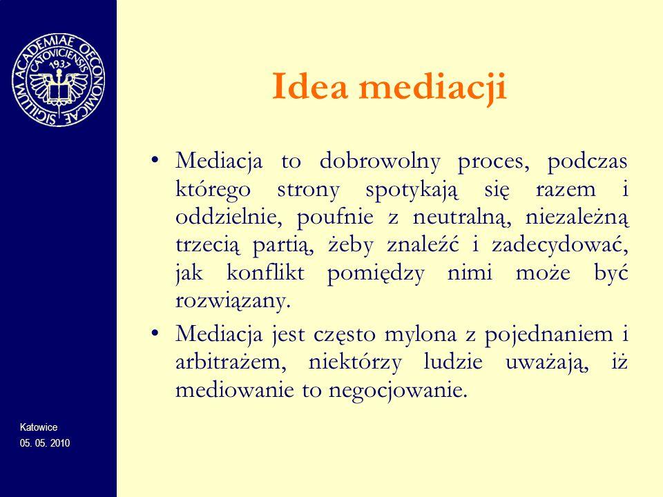 Idea mediacji