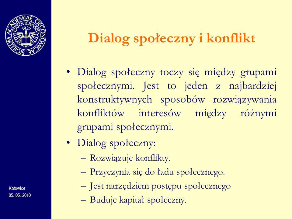 Dialog społeczny i konflikt