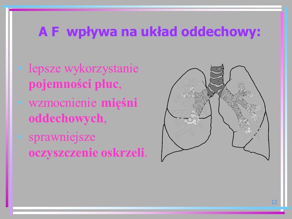 A F wpływa na układ oddechowy: