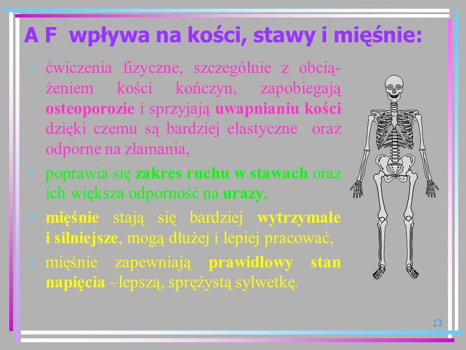 A F wpływa na kości, stawy i mięśnie: