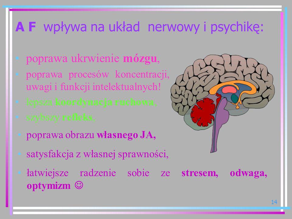 A F wpływa na układ nerwowy i psychikę: