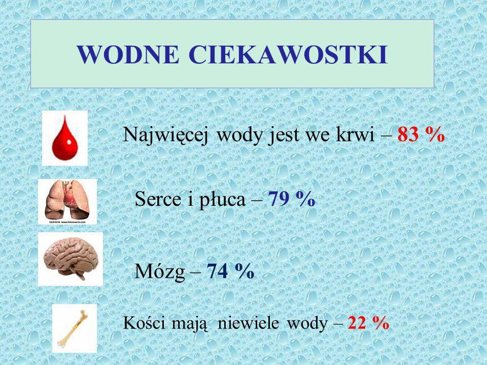WODNE CIEKAWOSTKI Najwięcej wody jest we krwi – 83 %