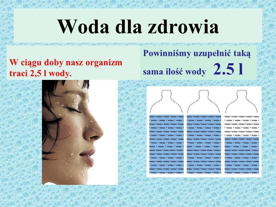Woda dla zdrowia Powinniśmy uzupełnić taką sama ilość wody 2.5 l
