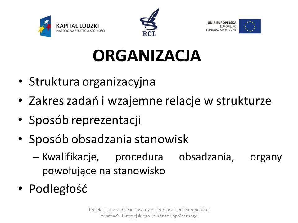 ORGANIZACJA Struktura organizacyjna