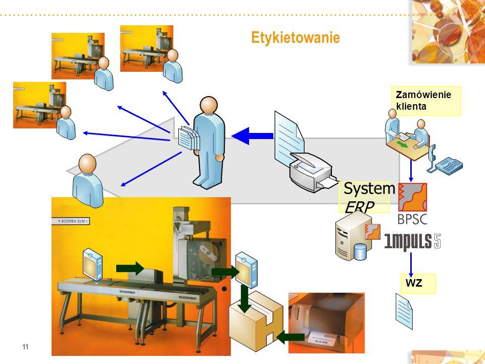 Etykietowanie Zamówienie klienta System ERP WZ 11