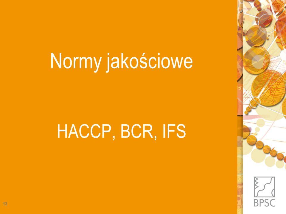 Normy jakościowe HACCP, BCR, IFS