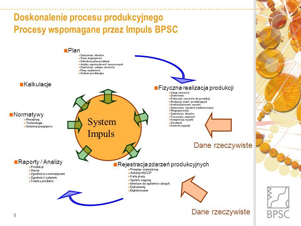 Doskonalenie procesu produkcyjnego Procesy wspomagane przez Impuls BPSC