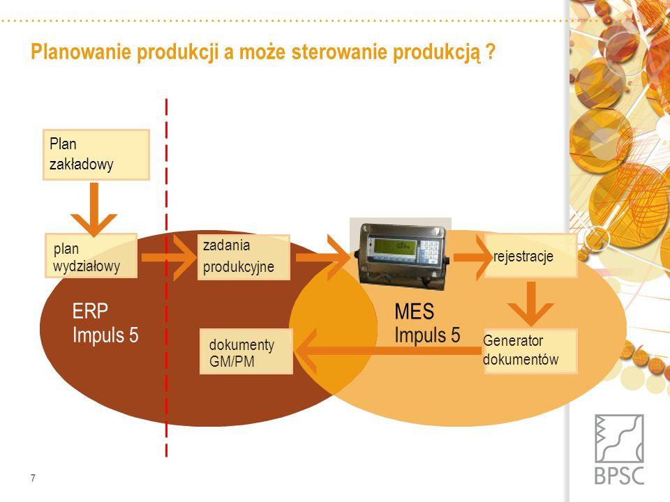 Planowanie produkcji a może sterowanie produkcją