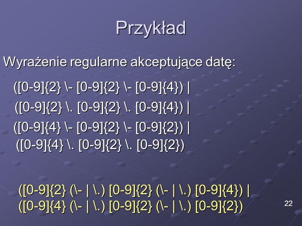Przykład Wyrażenie regularne akceptujące datę: